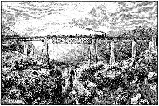 Antique illustration: Viaduct on river Eisack