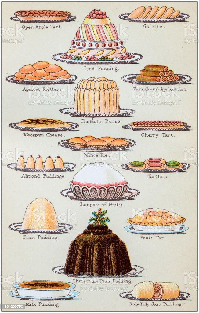 Antique recipes book engraving illustration: Desserts vector art illustration