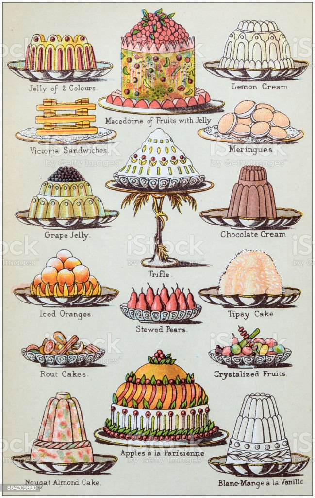 Antique recipes book engraving illustration: Desserts royalty-free antique recipes book engraving illustration desserts stock vector art & more images of 19th century