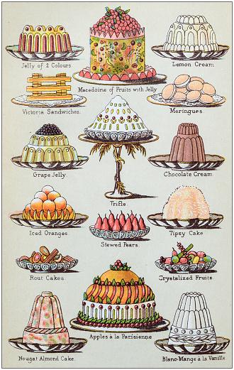 Antique recipes book engraving illustration: Desserts