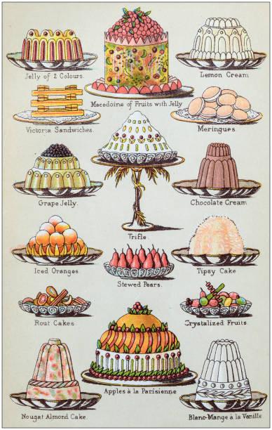 antique recipes book engraving illustration: desserts - desserts stock illustrations, clip art, cartoons, & icons