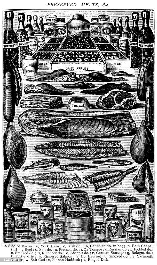 Antique recipes book engraving illustration: Preserved meats vector art illustration