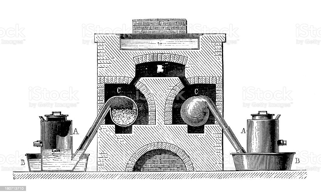 Antique scientific chemistry and physics experiments royalty-free antique scientific chemistry and physics experiments stock vector art & more images of 19th century style