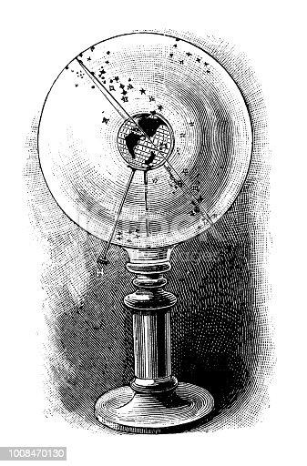 Antique scientific engraving illustration: Astronomy instrument
