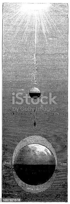 Antique scientific engraving illustration: Tides