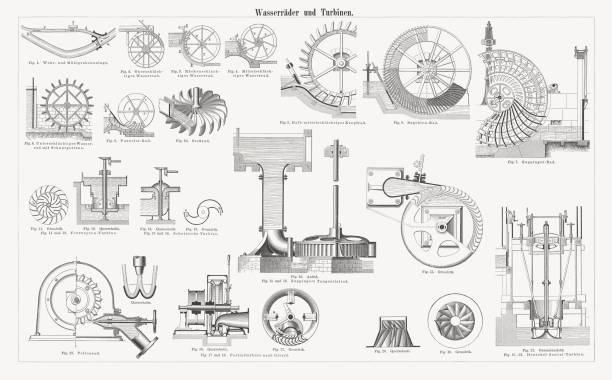 stockillustraties, clipart, cartoons en iconen met antieke waterwielen en waterturbines, houtgravures, gepubliceerd 1897 - uitvinding