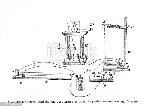 istock Apparatus determining of production and hearing sound in the old book Human phisiology by H. Chapman, Philadelphia, 1887 1267497142