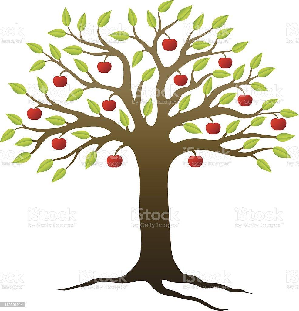 royalty free apple tree clip art vector images illustrations istock rh istockphoto com clipart apple tree black and white clip art apple tree leaf