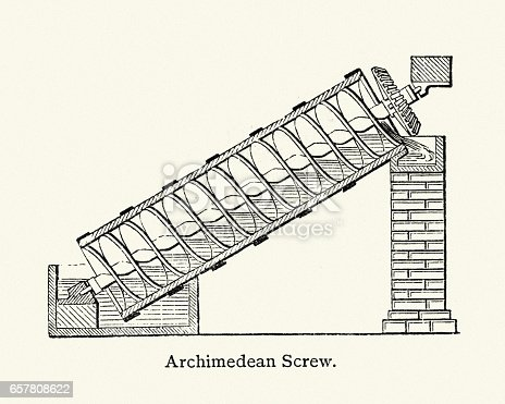 Vintage engraving of a Archimedes screw, also called the Archimedean screw or screwpump, is a machine historically used for transferring water from a low-lying body of water into irrigation ditches. Water is pumped by turning a screw-shaped surface inside a pipe.
