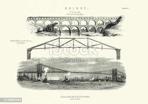Vintage engraving of Architecture, Bridges, Pont du Gard Nimes, Brooklyn Bridge, Wooden bridge over the Cismone by Palladio