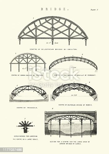 Vintage engraving of Architecture, Examples of arch bridge building truss, Victorian, 19th Century.