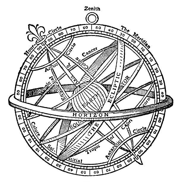 армиллярная сфера - астрономия stock illustrations