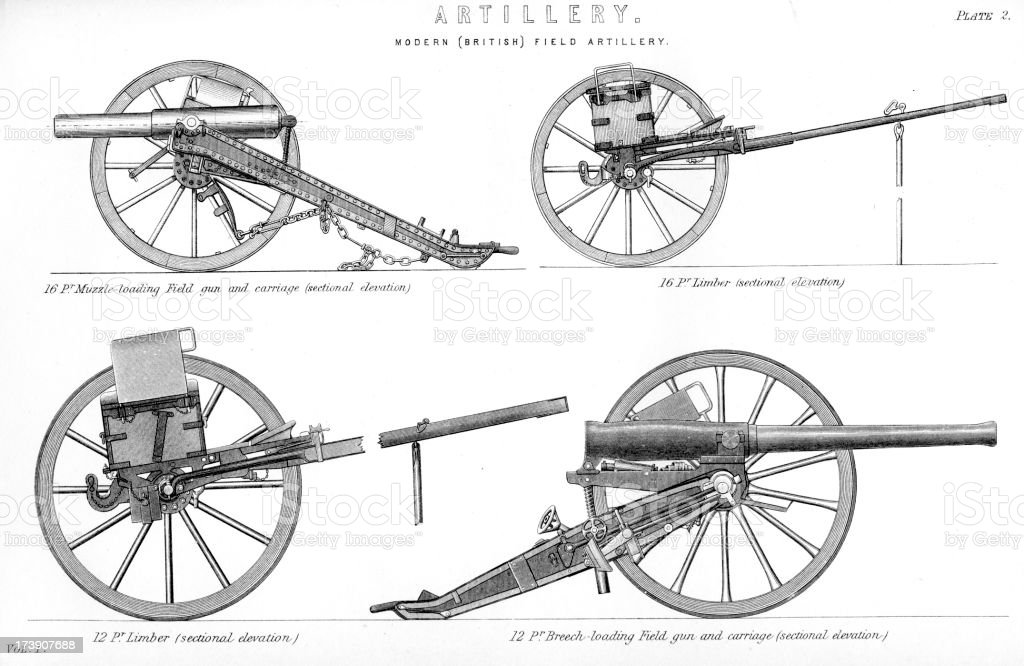 Artillery British Field Guns Stock Illustration - Download