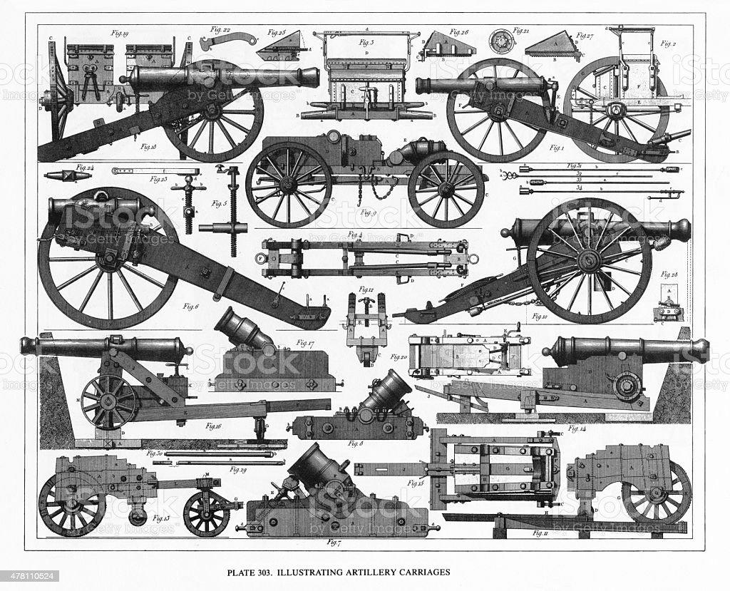 Artillery carruagens, carrinhos e carrinhos Engraving - ilustração de arte em vetor