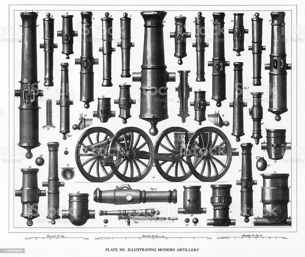 Artillery from the 18th and 19th Centuries Engraving vector art illustration