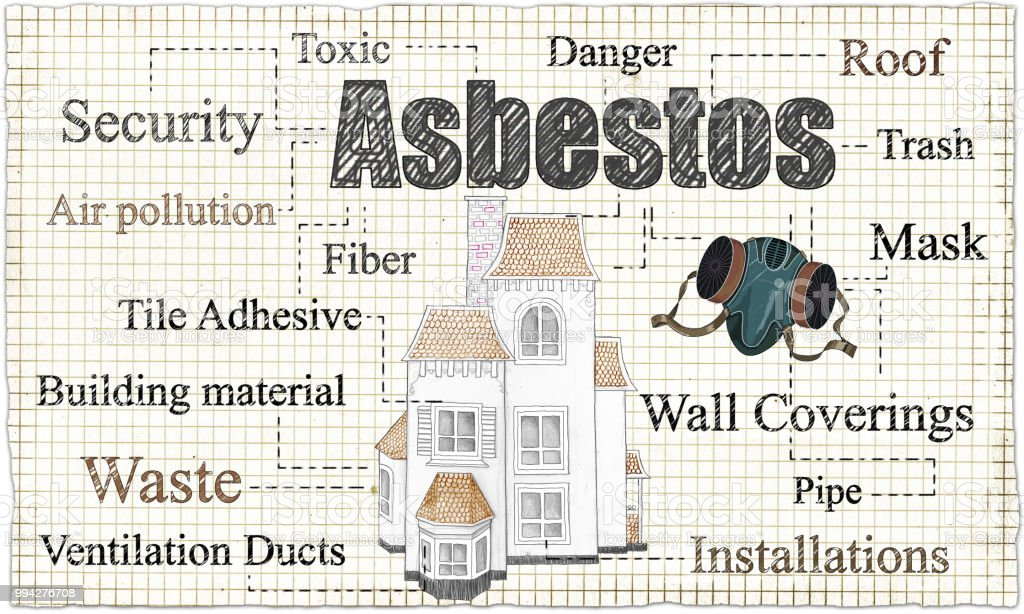 Asbestos illustrated with House and Mask vector art illustration