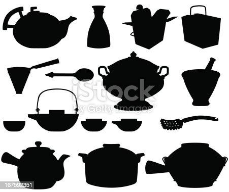Silhouettes dustensiles de cuisine et des ustensiles de for Ustensile de cuisine asiatique