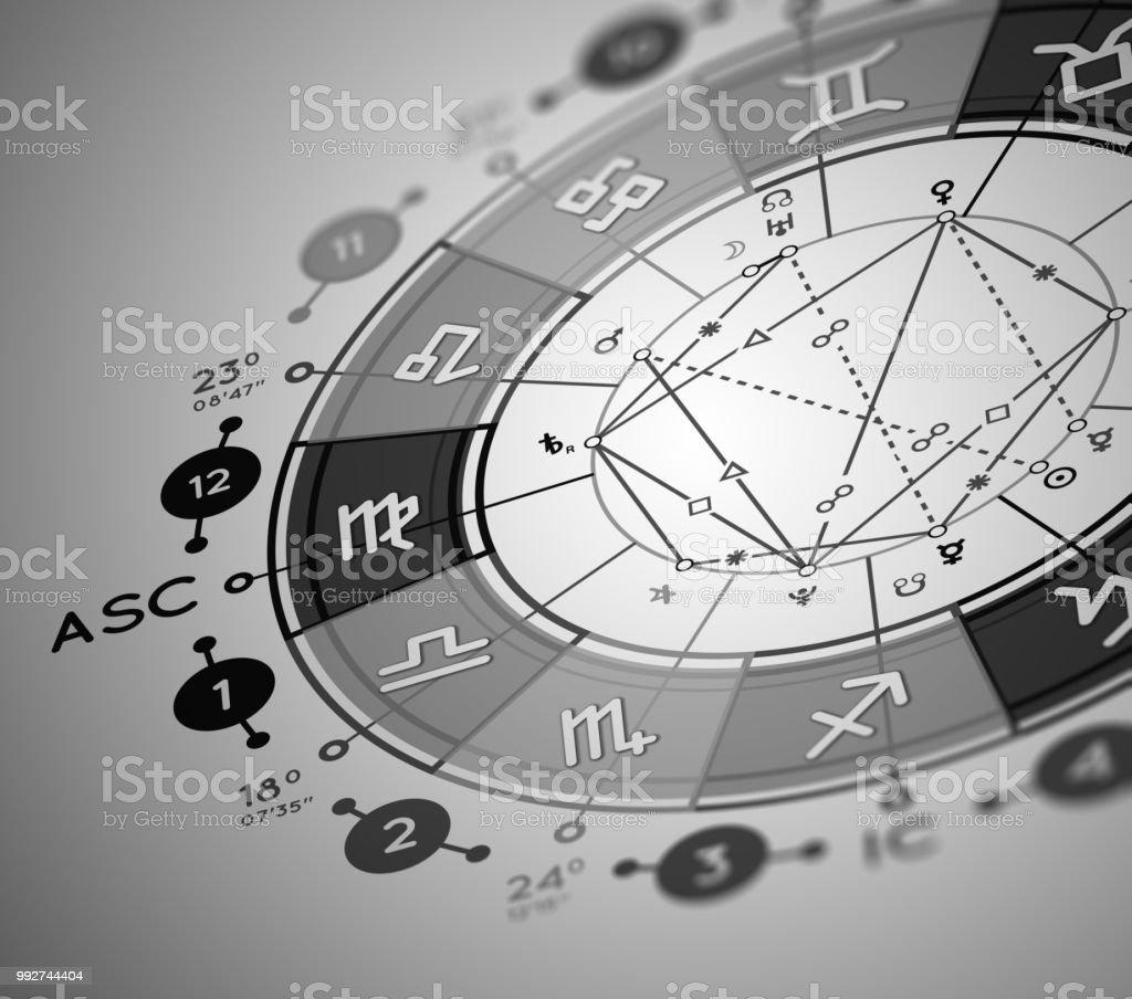 Astrology natal chart background vector art illustration