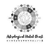 Astrology natal chart background