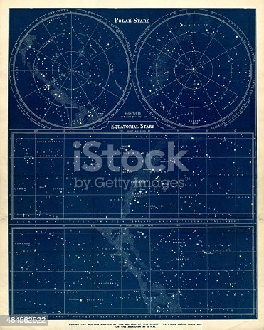 Antique Astronomy chart showing the Polar and Equatorial Stars. 1897