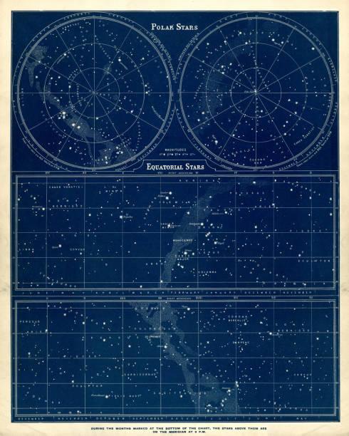 ilustrações de stock, clip art, desenhos animados e ícones de astronomia gráfico-polares e equatorial estrelas - mapa das estrelas