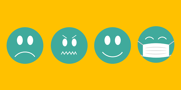 banner with emoticons with different emotions. sad, happy, angry and with face mask. greens on yellow background, copy space