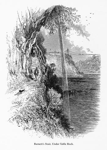 Barnett's Stair under Table Rock, Niagara Falls, New York, Niagara Falls, Ontario, American Victorian Engraving, 1872