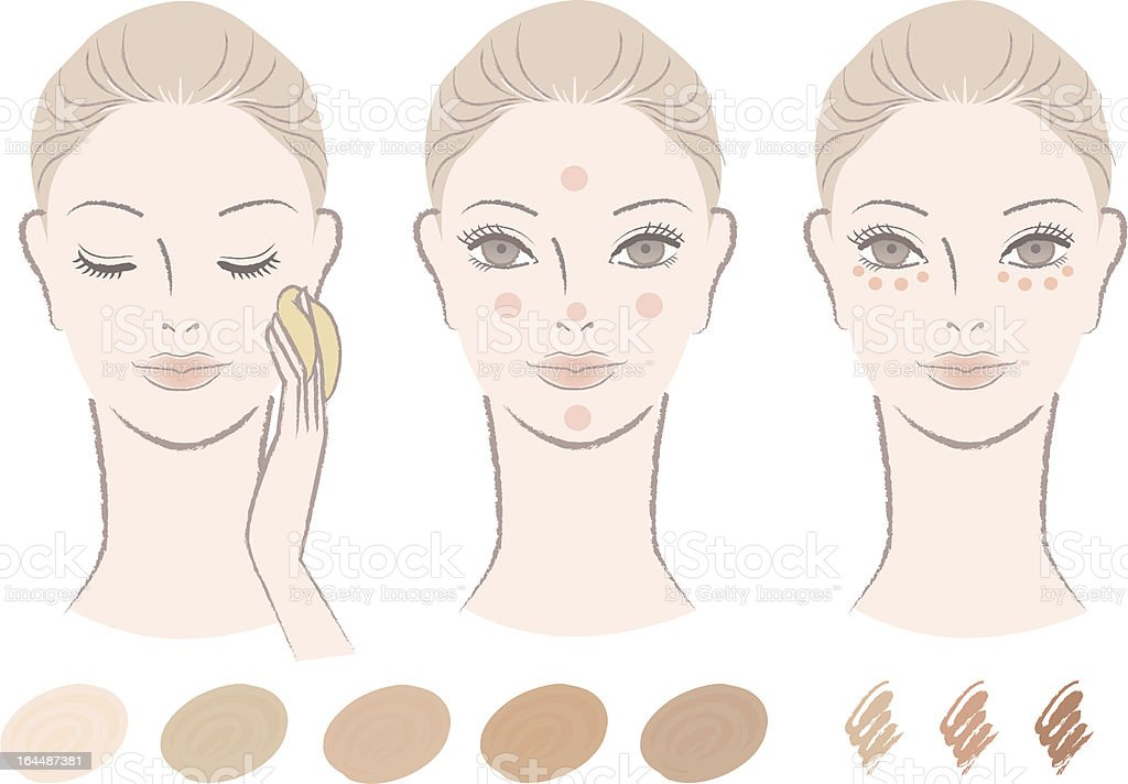 Beautiful woman, Chart of how to apply foundation and concealer vector art illustration