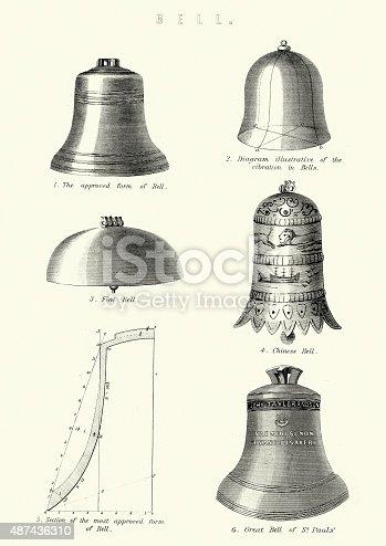 Vintage engraving of old bells. 19th Century