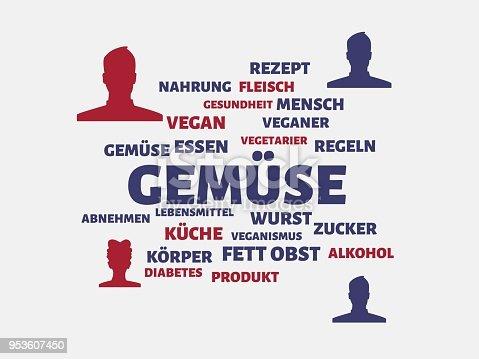 istock GEMÜSE - Bilder mit Wörtern aus dem Bereich ERNÄHRUNG, Wort, Bild, Illustration 953607450