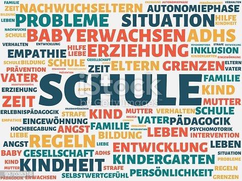 istock SCHULE - Bilder mit Wörtern aus dem Bereich Kindererziehung, Wort, Bild, Illustration 937038316
