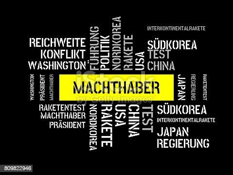 istock MACHTHABER - Bilder mit Wörtern aus dem Bereich Nordkorea, Wort, Bild, Illustration 809822946