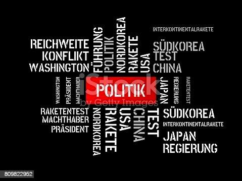 istock POLITIK - Bilder mit Wörtern aus dem Bereich Nordkorea, Wort, Bild, Illustration 809822952