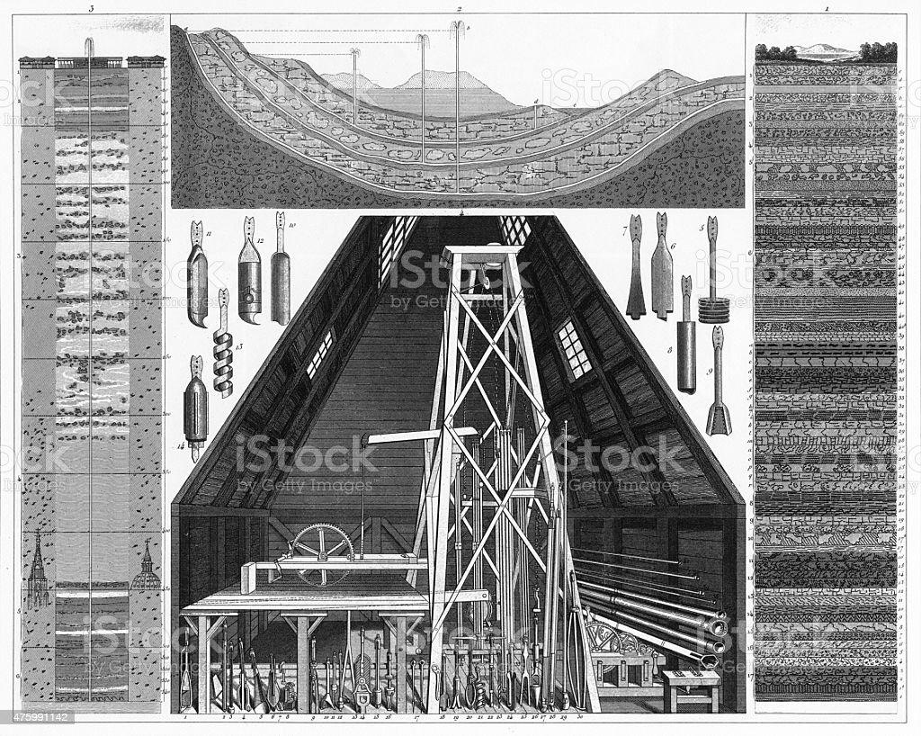 Boring Equipment; Stratification and Artesian Wells Engraving vector art illustration