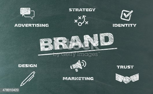 Brand Concept on Blackboard