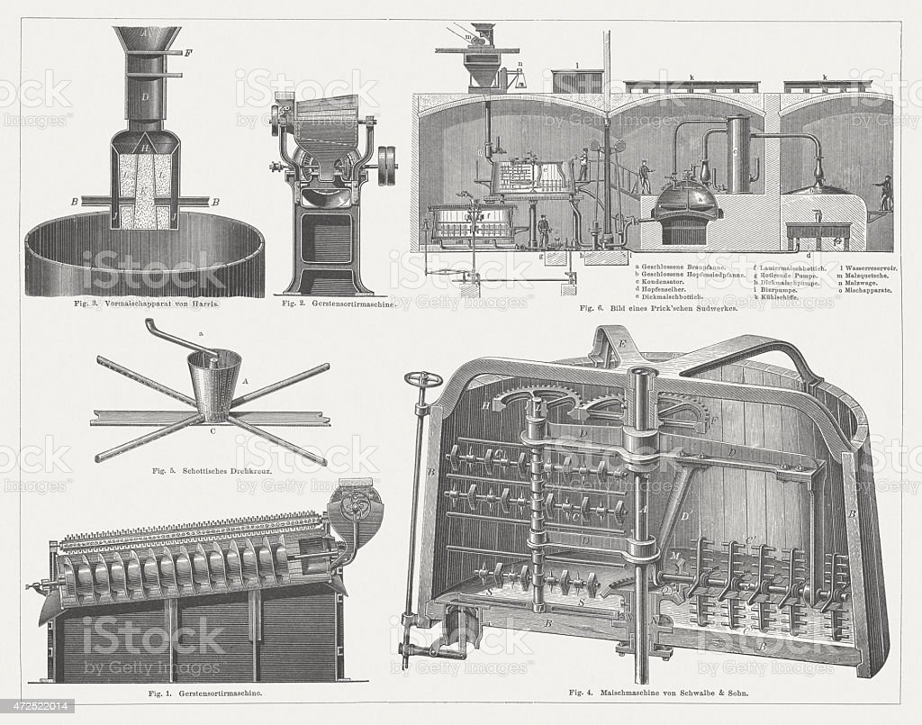 Brewery, technical equipment, wood engravings, published in 1874 vector art illustration