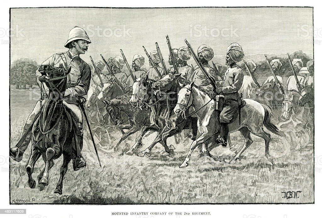 British Colonial Troops vector art illustration