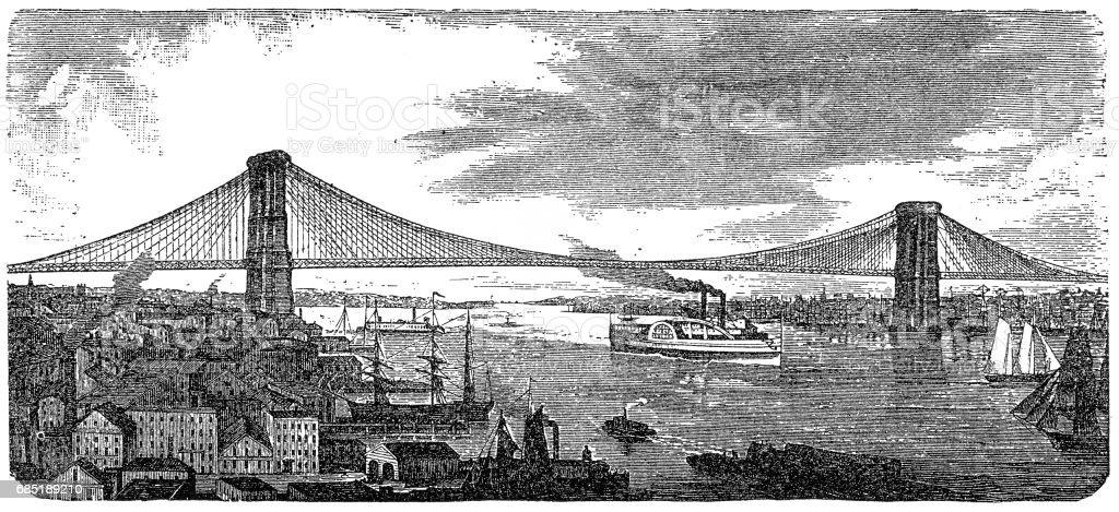 1878 年からブルックリン橋 - 19世紀のベクターアート素材や画像を多数 ...