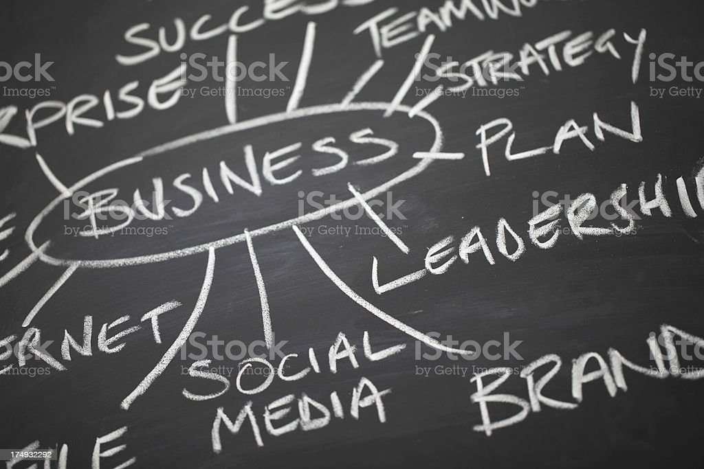 Business plan on blackboard royalty-free stock vector art