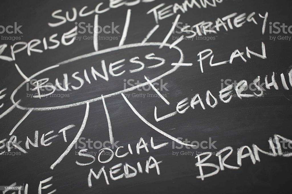 Business plan on blackboard vector art illustration