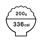 Calorie of rice