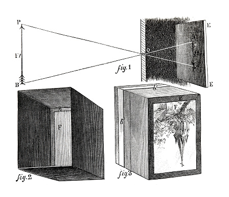 Camera obscura: working method, schematic drawing