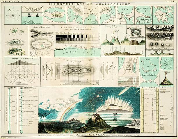 bildbanksillustrationer, clip art samt tecknat material och ikoner med cartography 1861 - map oceans