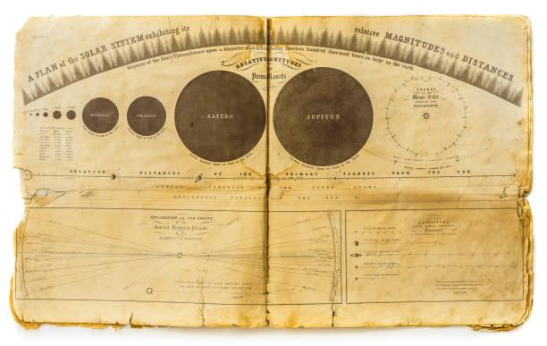 ilustrações de stock, clip art, desenhos animados e ícones de mapa celeste 1856 - mapa das estrelas