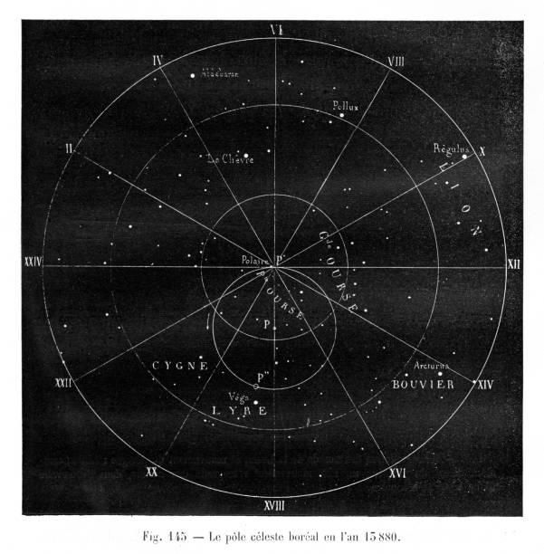 ilustrações de stock, clip art, desenhos animados e ícones de celestial pole engraving 1881 - mapa das estrelas