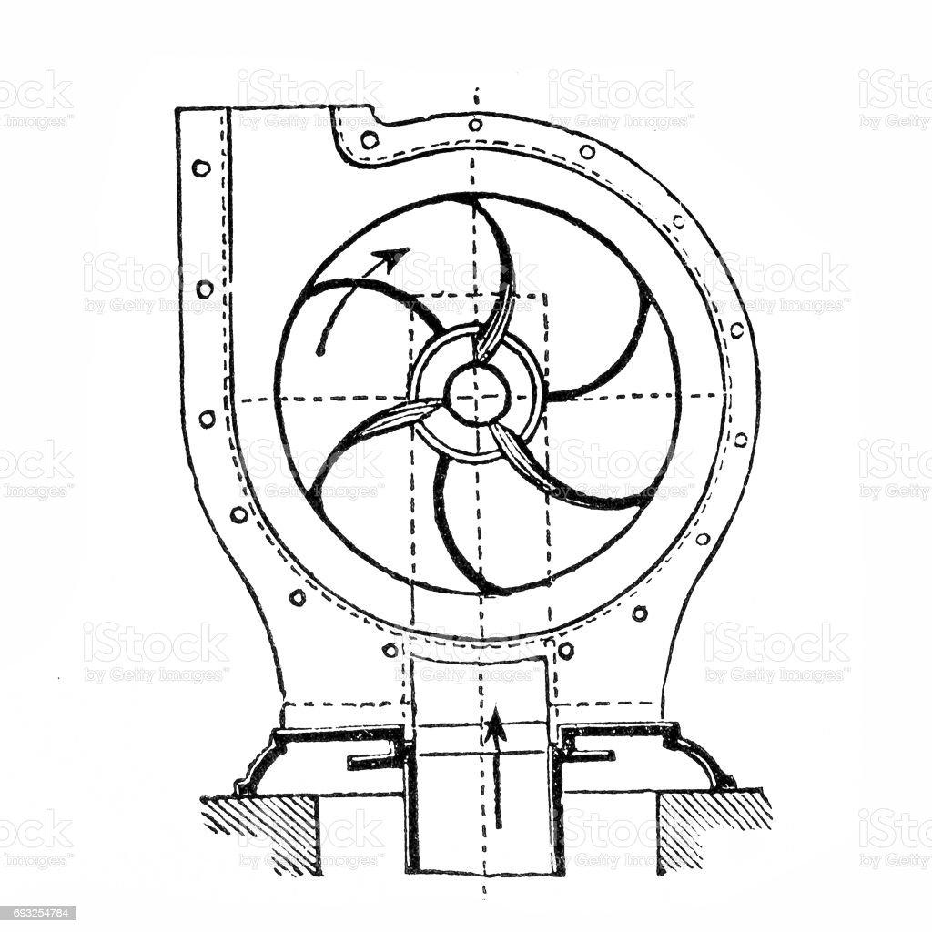Centrifugal pump vector art illustration
