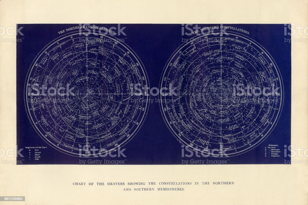 Chart of the Heavens Showing the Constellations in the Northern and Southern Hemispheres Engraving, 1892 vector art illustration