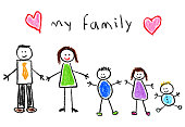 Children's Style Drawing - Family