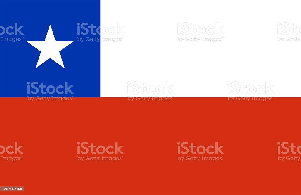 Bandera de Chile - ilustración de arte vectorial