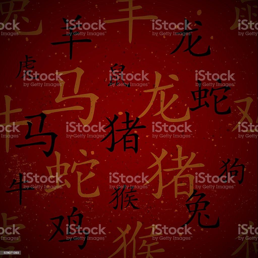 Bordeaux Rosso Cinese Orientale Sfondo Con Segni Dello Zodiaco